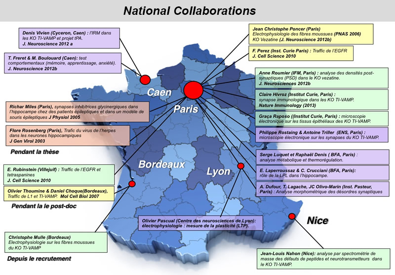CollaborationsNationales